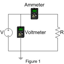 do resistors use current ee 212l res thev