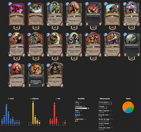 what is the best deck in hearthstone guides hearthstone blizzcon deck artosis hearthstone