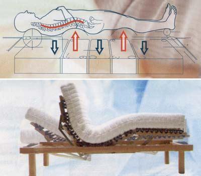 la casa materasso bologna preventivo per bottega materasso bologna