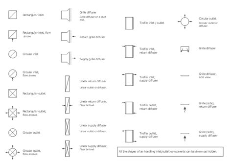 floor plan lighting symbols how to create a reflected ceiling floor plan design
