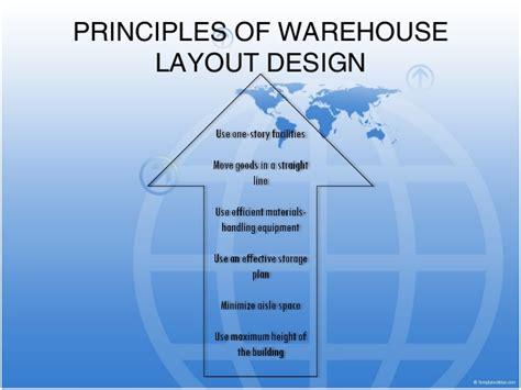 warehouse layout management warehousing management final copy 1