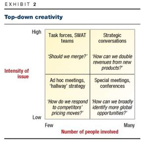 strategy document template mckinsey tired of strategic planning mckinsey company