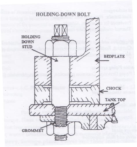 grommet boat definition holding down bolts marine diesel engines