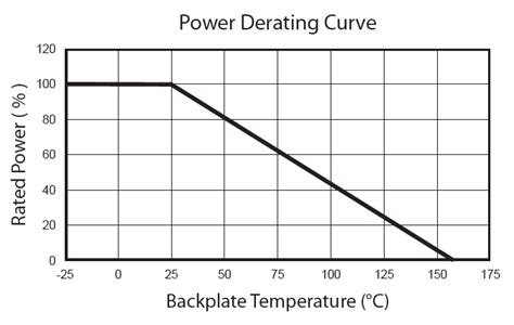 power rating of inductors high power low inductance resistor resistor johanson dielectrics