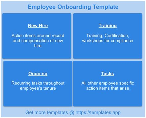 Human Resources Employee Onboarding Template Templates App Intern Onboarding Template