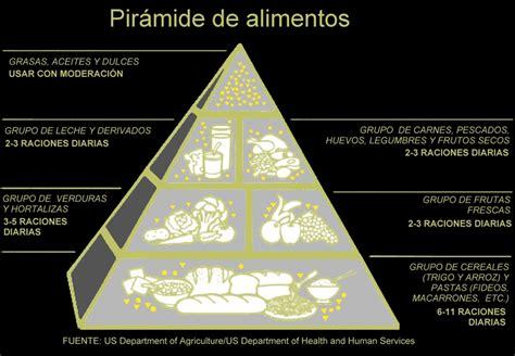 cadena alimenticia pirámide trofica pir 225 mide alimentaria wikipedia la enciclopedia libre