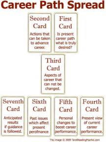 tarot spreads the career path tarot card spread tarot reading psychic tarot