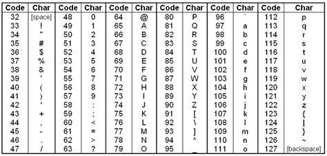 printable ascii barcode code39 and code128 theerasak maneeneim
