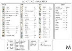 comando zoom autocad layout archblocks autocad door hardware block symbols interiors