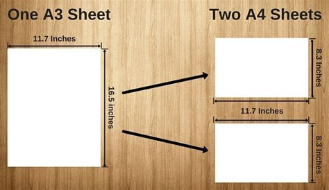 How To Make A3 Paper With A4 - what s the mathematical logic different a size
