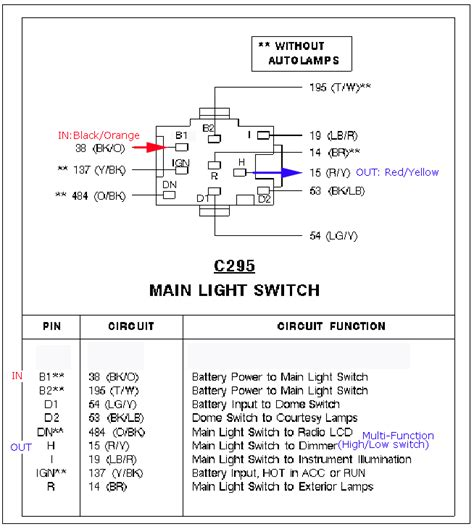 wiring diagram for 2001 ford explorer get free image