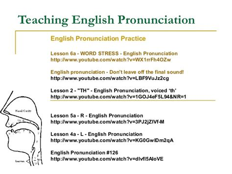 esl english pronunciation teaching english pronunciation