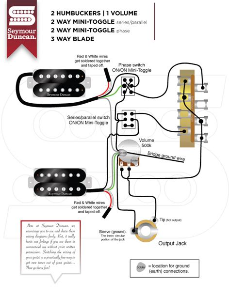 humbuckers seymour duncan part 10