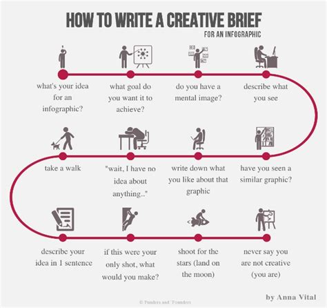 design brief activity how to write project and creative briefs helpful templates