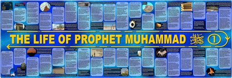 biography of muhammad life ashton central mosque 187 treaties timeline jihad