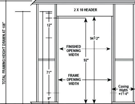 36 Inch Pocket Door Opening by Interior Door Opening Brokeasshome