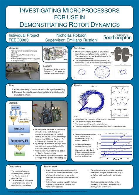 Resume Sample University by Dissertation Poster
