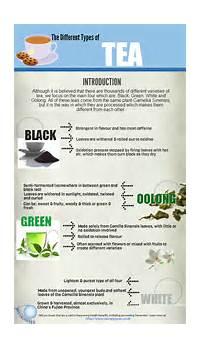 Pin Types Of Tea On Pinterest