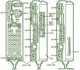 1999 mazda 626 joint fuse box diagram circuit wiring diagrams