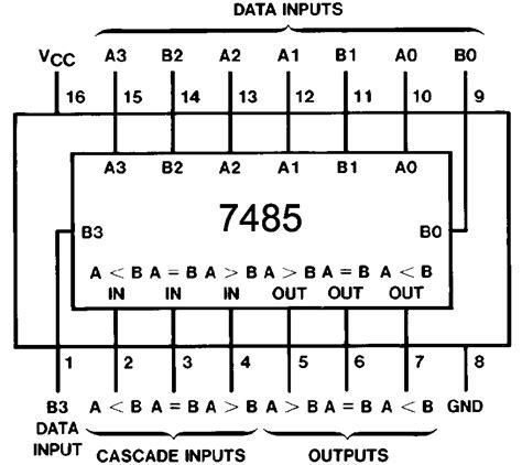 7493 ic pin diagram ic 7483 pin diagram 7493 pin diagram elsavadorla