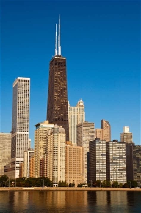 buying chicago condos real estate a guide from chicago