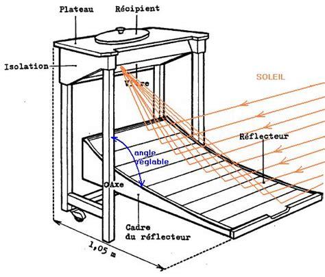 le de table solaire 1134 fonctionnement d un four solaire caracteristiques et