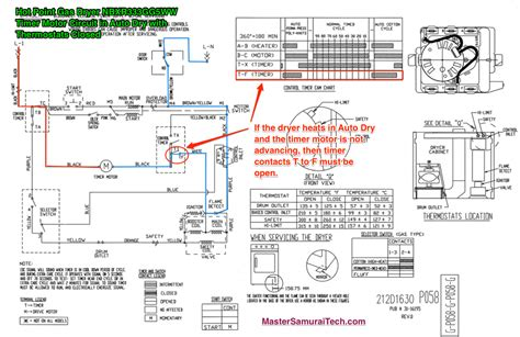 wiring diagram for ge dryer timer ge dryer wiring