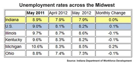 unemployment kentucky eligibility unemployment rates by county new york state