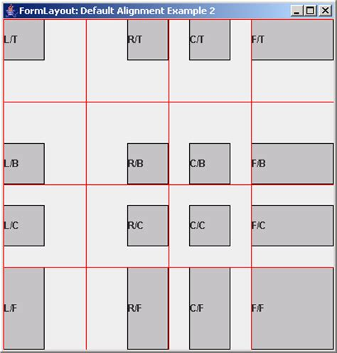swing layout exles formlayout default alignment exle 2 formlayout