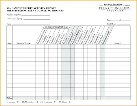 activity reporting template cmu weekly activity report template pdf