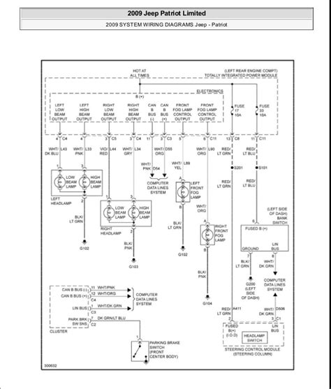 jeep yj horn wiring diagram diagrams