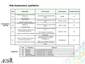 Incident Accident Report Form Template process safety management system