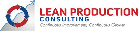Lean Consulting by 5s S Lean Manufacturing