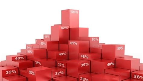 housing should be what percent of income what percentage of my income should go into savings mintlife blog
