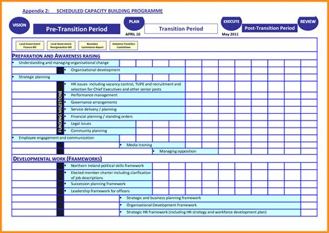 transition report template employee transition plan template business ahhds8nx
