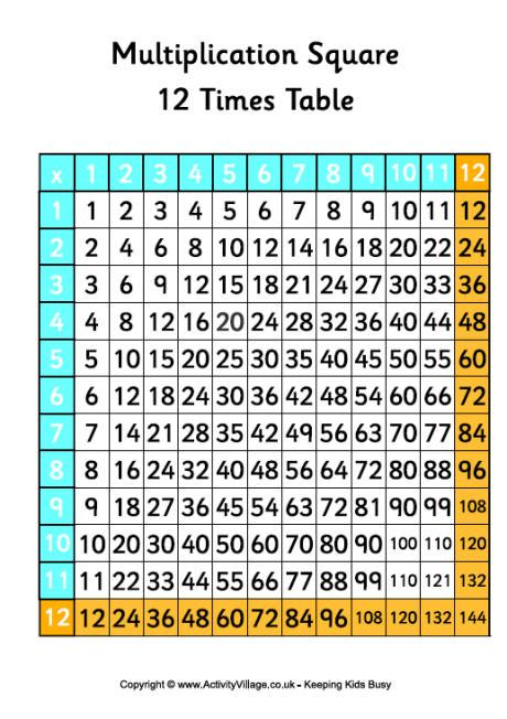 printable times tables square 12 times table multiplication square