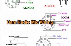 about mic wiring resource detail