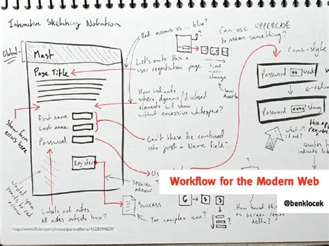 web application workflow web design development modern workflow