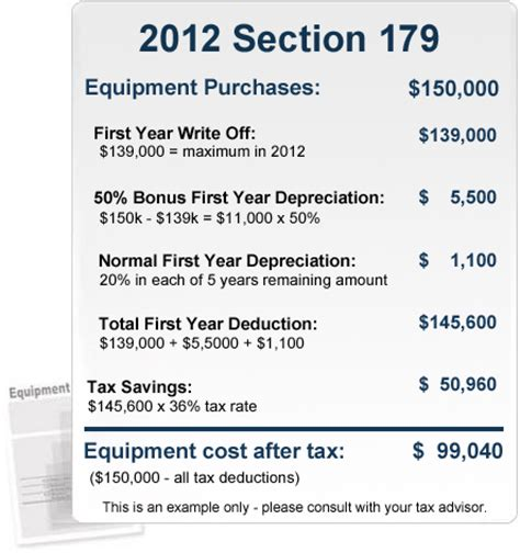 Irs Code Section 179 by Section 179 Irs Code Autos Post