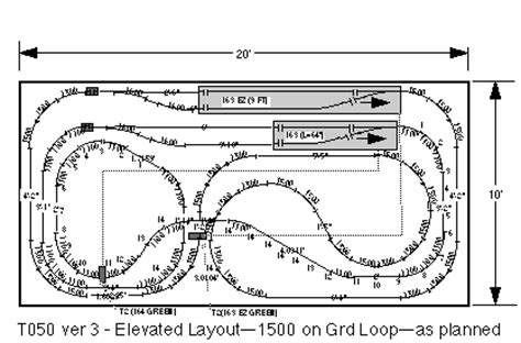 garden railway layout design garden railroad track plans garden ftempo
