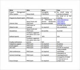 Communication Plan Template by Communication Plan Template Free Word Documents Downloads