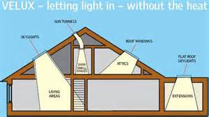 Bow Window Sizes velux skylights roof windows amp sun tunnels available from