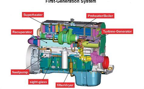 Sale Wireless Mini Light Detector Lifesos Mx 3l engine pressure sensor location get free image about wiring diagram
