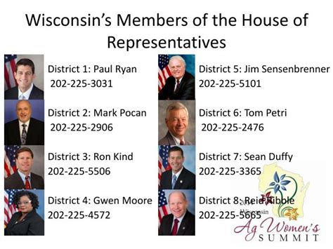 members of house of representatives how are members of the house of representatives elected 28 images house of