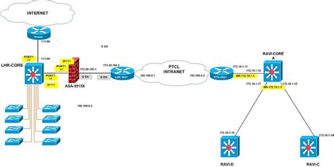conceptdraw sles computer and networks network basic network diagram with firewall 28 images