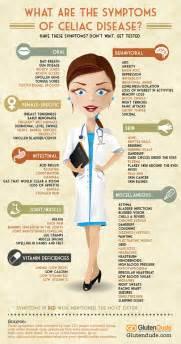 celiac disease symptoms a free infographic