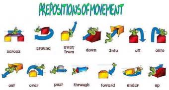 Sofa En Ingles Preposition Of Motion Others Teacher Jocelyn