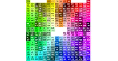 your personal color chart what are your colors black hairstyle and haircuts