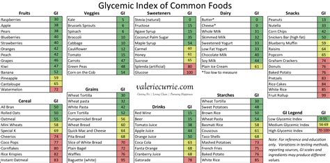 carbohydrates glycemic index low glycemic carbs vs high glycemic carbs the