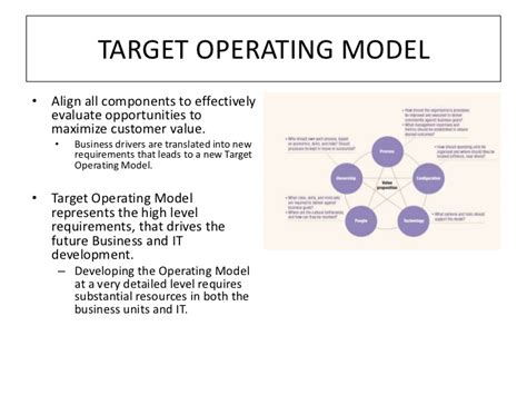 operating model template operating model